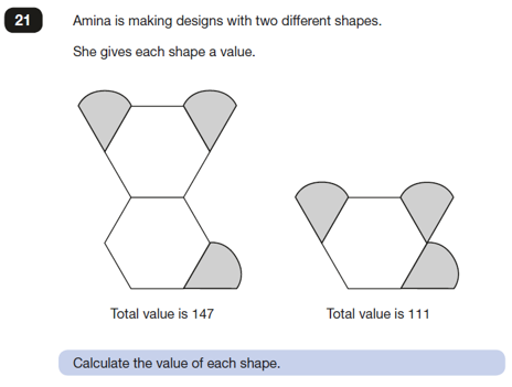 graphical algebra SATs question