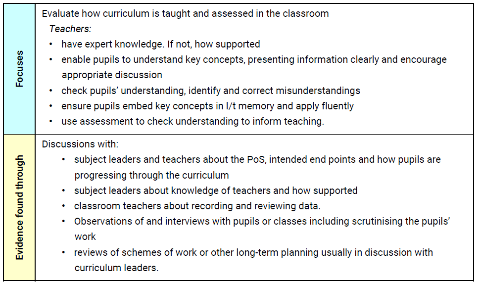 curriculum impact table