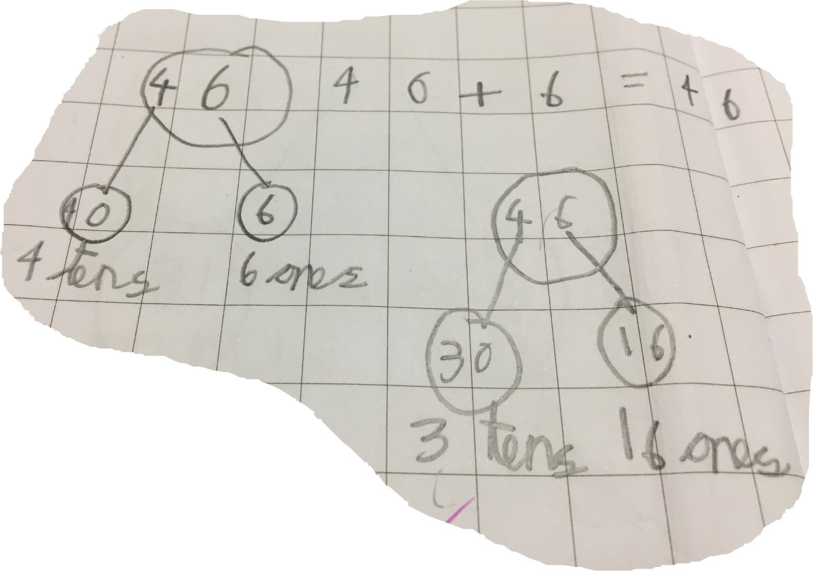 regrouping of number in different ways