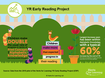 Early reader project graphic