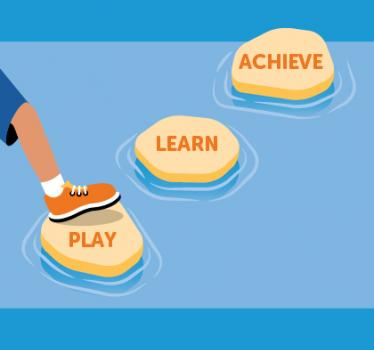 Play, Learn, Achieve - Maximising Children's Learning Potential in Early Years