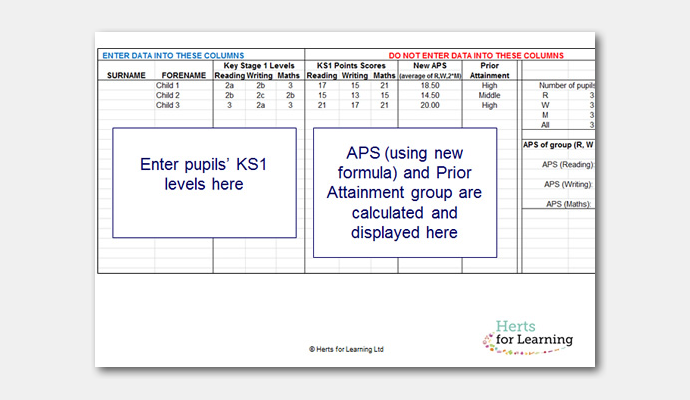 prior attainment calculator